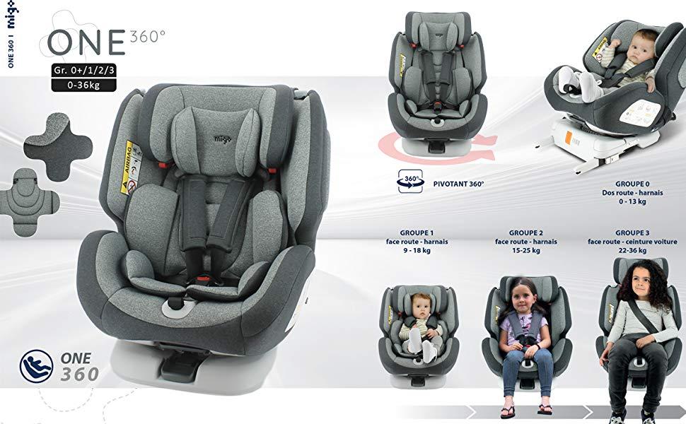 Comment choisir un siège auto du groupe 2 ?