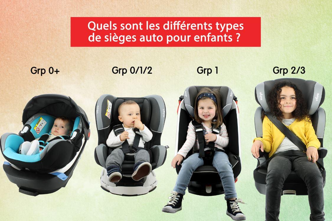 Que doit-on savoir à propos des sièges auto du groupe 2 ?